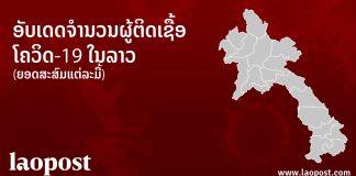 COVID-19-Case-in-Laos